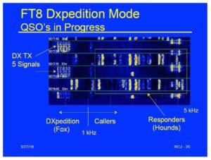 W4HOD - Heart of Dixie ARS | FT8 Digital Mode Presentation